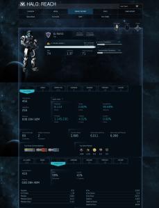 Rufio, Blaze, Halo Reach Stats